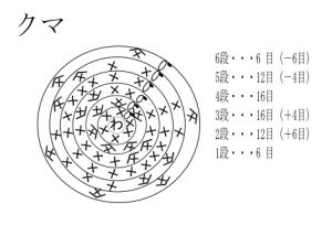 くまの編み図