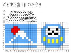 だるまと富士山のお守りの編み図