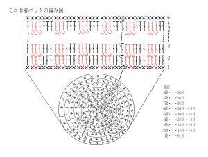 刺繍糸で編む「ミニ巾着バック」の編み図
