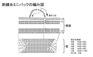 刺繍糸ミニボーダーバックの編み図