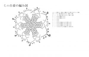 刺繍糸ミニ巾着の編み図