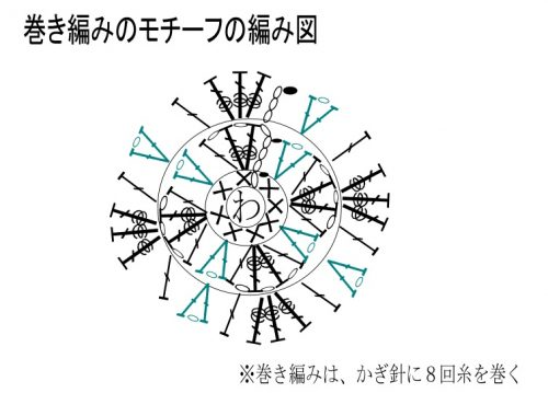 巻き編みモチーフの編み図